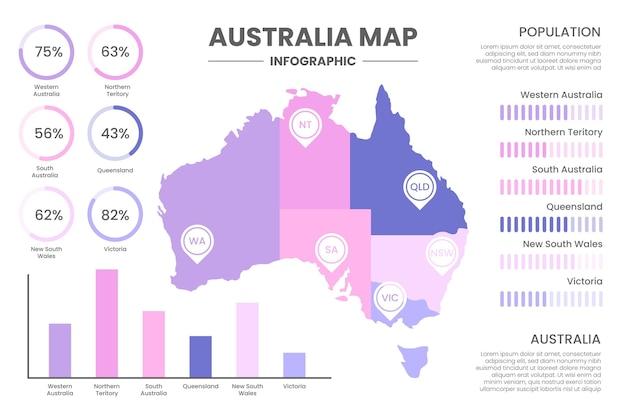 Szablon plansza mapa australii
