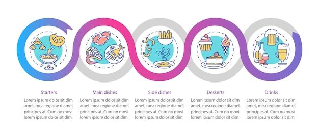 Szablon plansza menu restauracji