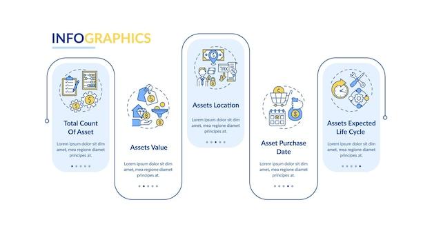 Szablon plansza zapasów inwestycyjnych. lokalizacja aktywów, elementy projektu prezentacji daty zakupu. wizualizacja danych w 5 krokach. wykres osi czasu procesu. układ przepływu pracy z ikonami liniowymi