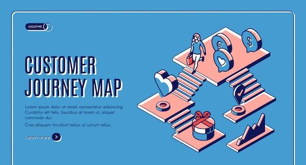 Szablon podróży izometryczny web mapa podróży klienta