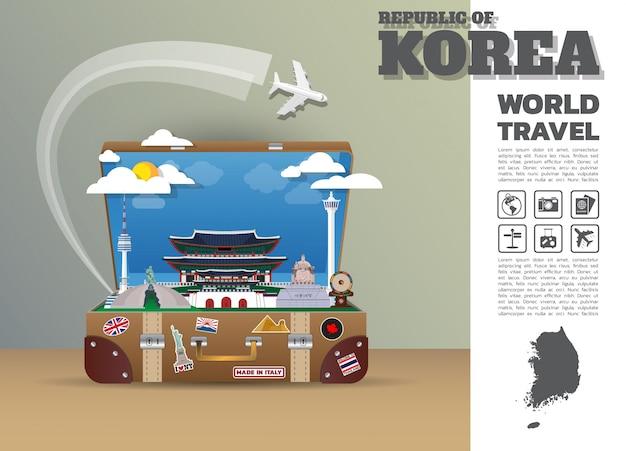 Szablon podróży korea południowa