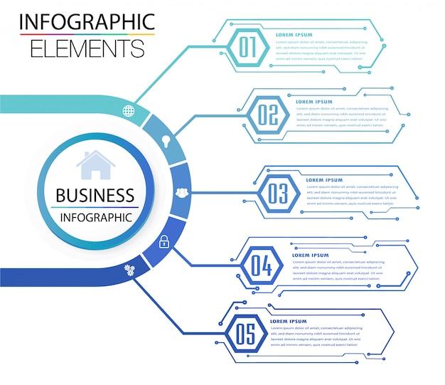 Szablon pole tekstowe dla technologii obwodu, infografika transparent