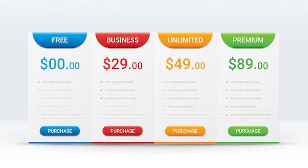 Szablon porównania cen dla czterech produktów