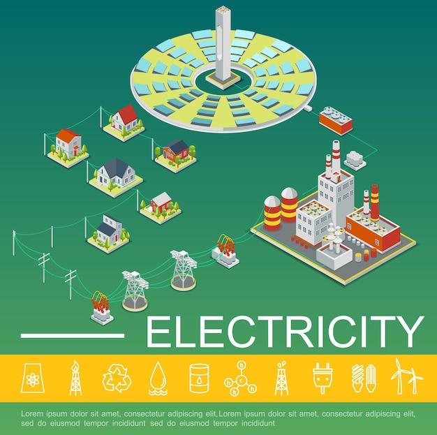 Szablon produkcji i dystrybucji energii elektrycznej z paneli słonecznych fabryka energii elektrycznej linie przesyłowe domy w ilustracji izometrycznej