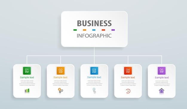 Szablon projektu infografiki biznesowej z 5 krokami