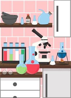 Szablon projektu plakatu laboratorium nauki chemii