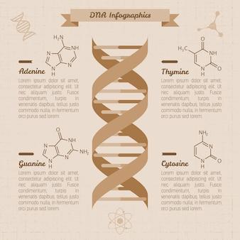 Szablon projektu vintage infografiki medyczne, wektor