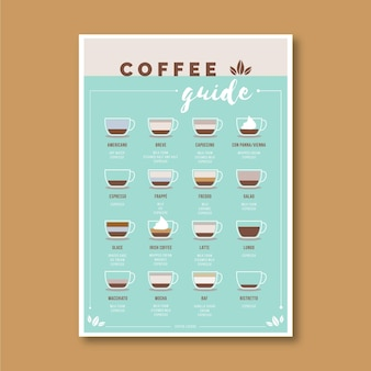 Szablon przewodnik kawy na plakat