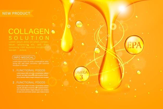 Szablon reklam oleju rybnego, miękki żel omega-3 na białym tle na żółtym chromowanym tle.