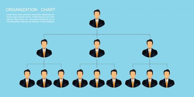 Szablon schematu organizacyjnego hierarchii biznesowej korporacji.