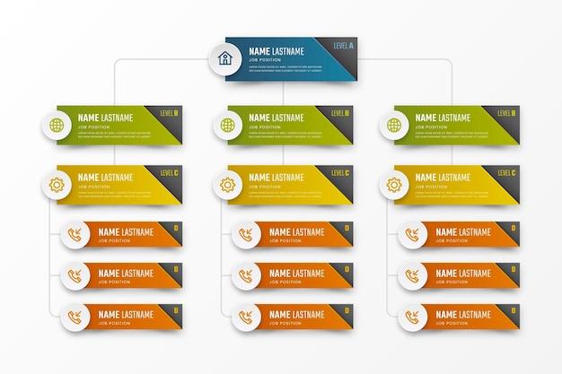 Szablon schematu organizacyjnego w stylu papieru