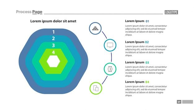 Szablon slajdu wykresu czterech warstw