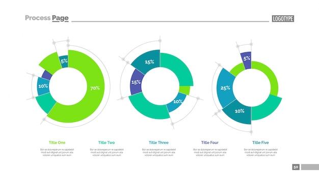 Szablon slajdu wykresu kołowego