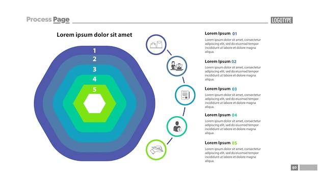 Szablon slajdu wykresu pięciu warstw