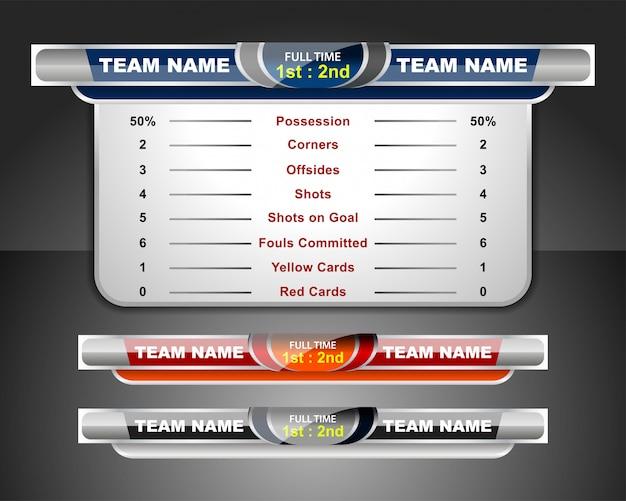 Szablon sportu tablica wyników dla piłki nożnej i piłki nożnej