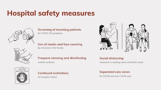 Szablon środków bezpieczeństwa w szpitalu, projekt wektora koronawirusa powerpoint