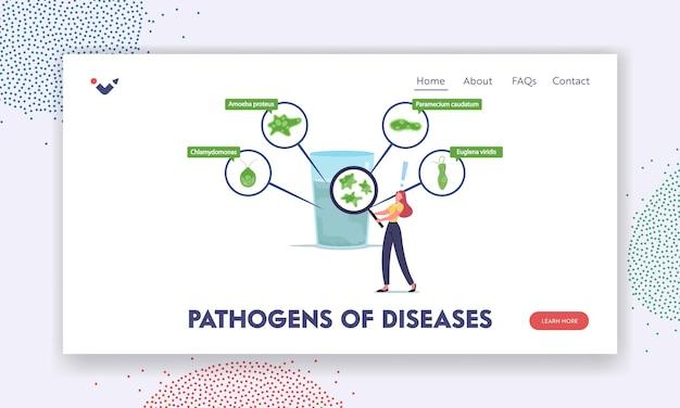 Szablon strony docelowej patogenów chorób. drobna postać kobieca z lupą zajrzyj do ogromnego szkła wodnego z jednokomórkowymi mikroorganizmami pierwotniakowymi bacillus. ilustracja wektorowa kreskówka ludzie