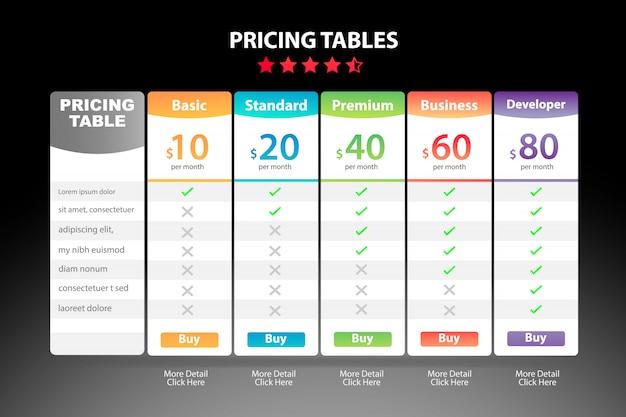 Szablon tabeli cen z pięcioma ciemnymi motywami planu