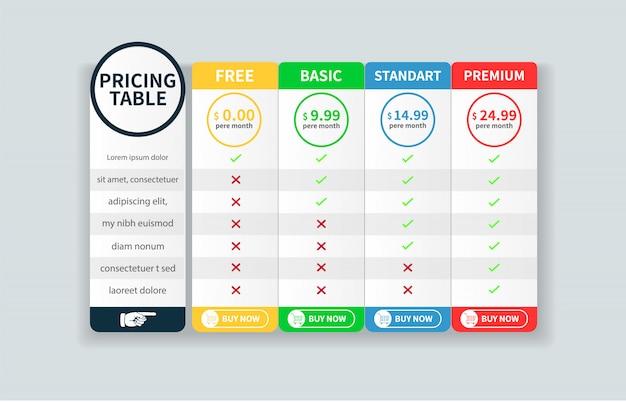 Szablon tabeli cen z pięcioma projektami planu dla strony internetowej