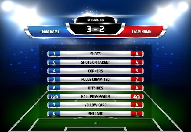 Szablon tabeli wyników statystyk meczów piłki nożnej. mistrzostwa w piłce nożnej, wyniki zawodów i tablica z informacjami o bramkach