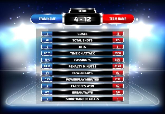 Szablon tablicy wyników gry w hokeja na lodzie.