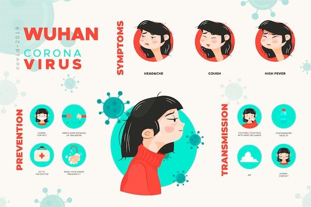Szablon tematu infografiki koronawirusa