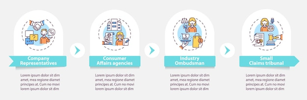 Szablon wektor infografikę obiektu ochrony klienta. elementy projektu prezentacji agencji spraw konsumenckich. wizualizacja danych w 4 krokach. wykres osi czasu procesu. układ przepływu pracy z ikonami liniowymi