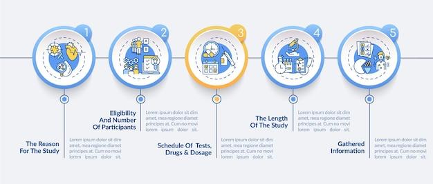 Szablon wektor infografikę protokołu badania klinicznego. powód badania, planowanie elementów projektu prezentacji. wizualizacja danych w 5 krokach. wykres osi czasu procesu. układ przepływu pracy z ikonami liniowymi