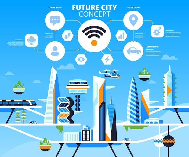 Szablon wektor płaski transparent miasta high tech. inteligentna metropolia, koncepcja innowacji przyjaznych dla środowiska. inteligentna metropolia, układ plakatu iot. futurystyczne budynki i ilustracja transportu z przestrzenią tekstową