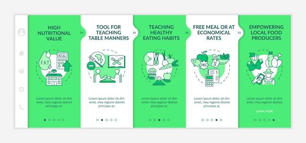 Szablon wektor wprowadzający wymagania dotyczące posiłków szkolnych. responsywna strona mobilna z ikonami. przewodnik po stronie internetowej 5 ekranów krokowych. koncepcja kolorystyczna o wysokiej wartości odżywczej z liniowymi ilustracjami