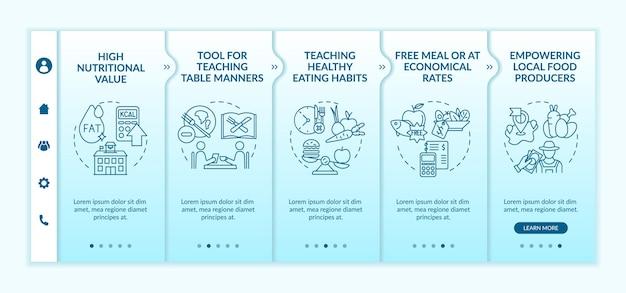 Szablon wektor wprowadzający wymagania dotyczące posiłków szkolnych. responsywna strona mobilna z ikonami. przewodnik po stronie internetowej 5 ekranów krokowych. nauczanie koncepcji kolorystycznej maniery przy stole z liniowymi ilustracjami