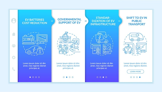 Szablon wektora wprowadzającego wsparcia rządowego ev. responsywna strona mobilna z ikonami. przewodnik po stronie internetowej 4 ekrany kroków. ekologiczna koncepcja kolorystyczna struktur transportowych z liniowymi ilustracjami