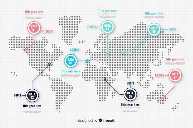 Szablon wskaźników mapy kontynentalnej