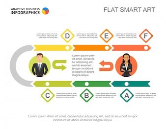 Szablon wykresu procesu pracy z sześcioma krokami do prezentacji
