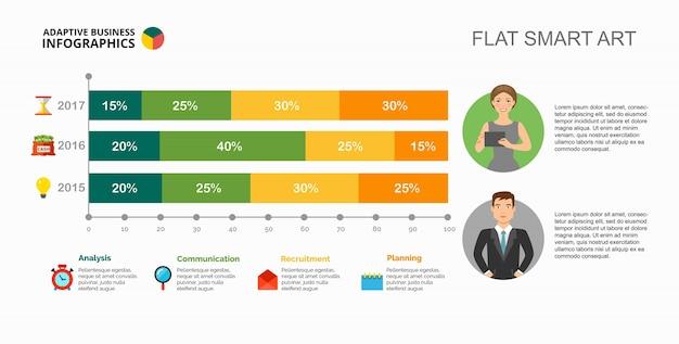 Szablon wykresu z trzema procentami slajdów