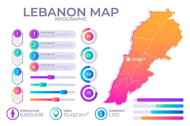 Szczegółowa mapa gradientu libanu