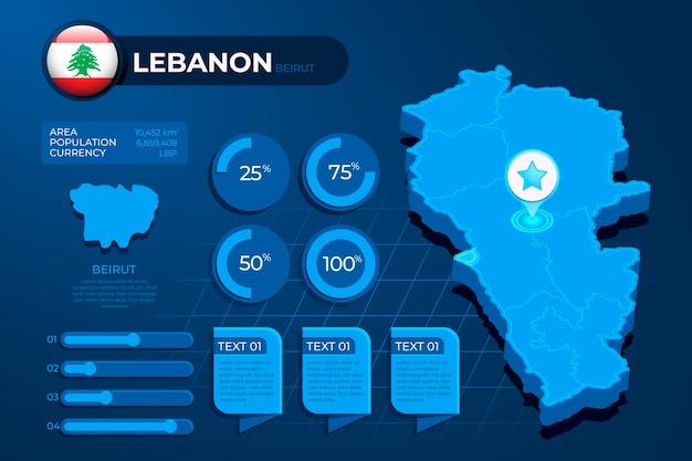 Szczegółowa mapa izometryczna libanu