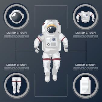 Szczegóły infografiki nowoczesny skafander kosmiczny