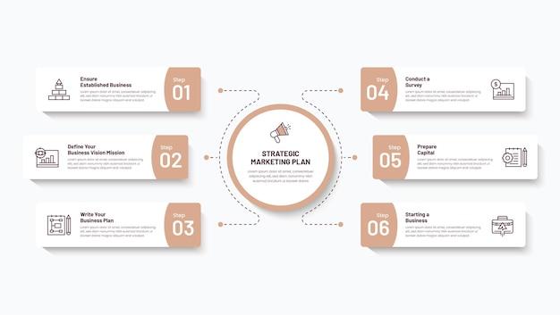 Sześć kroków do rozpoczęcia infografiki biznesowej
