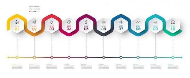 Sześciokątna etykieta z kolorową linią połączoną infografiką.