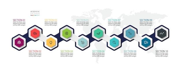 Sześciokątny kształt przedstawia strukturę sieciową, opisuje kroki i procesy