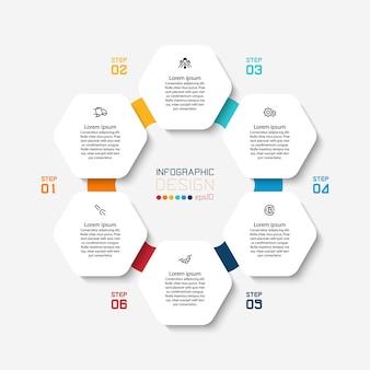 Sześciokątny kształt zmieszany z okręgiem przedstawia nowe pomysły