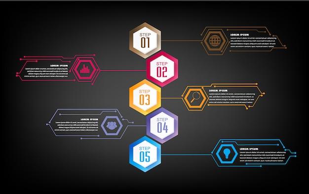 Sześciokątny szablon pole tekstowe dla technologii grafiki komputerowej strony internetowej
