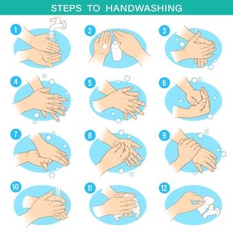 Szkic dłoni pokazuje kroki, jak prawidłowo myć ręce