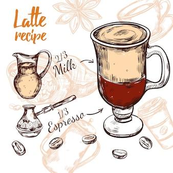 Szkic przepis na kawę