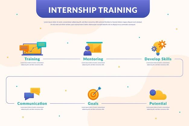 Szkolenie stażowe szablon infografiki