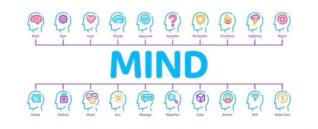 Sztandar umysłu