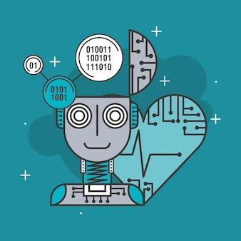 Sztuczna inteligencja robot mózg binarny bicie serca
