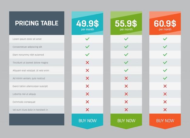 Tabela cen porównawczych planów biznesowych.