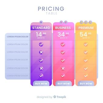Tabela cen